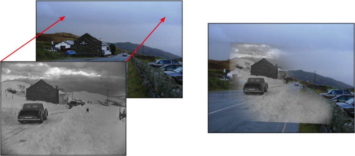Figure 2: The process of creating the composite images. Left: the Kirkstone Pass and Inn as seen in Hardman's collection and today. Right: the composite image created for the Snow Scenes project.